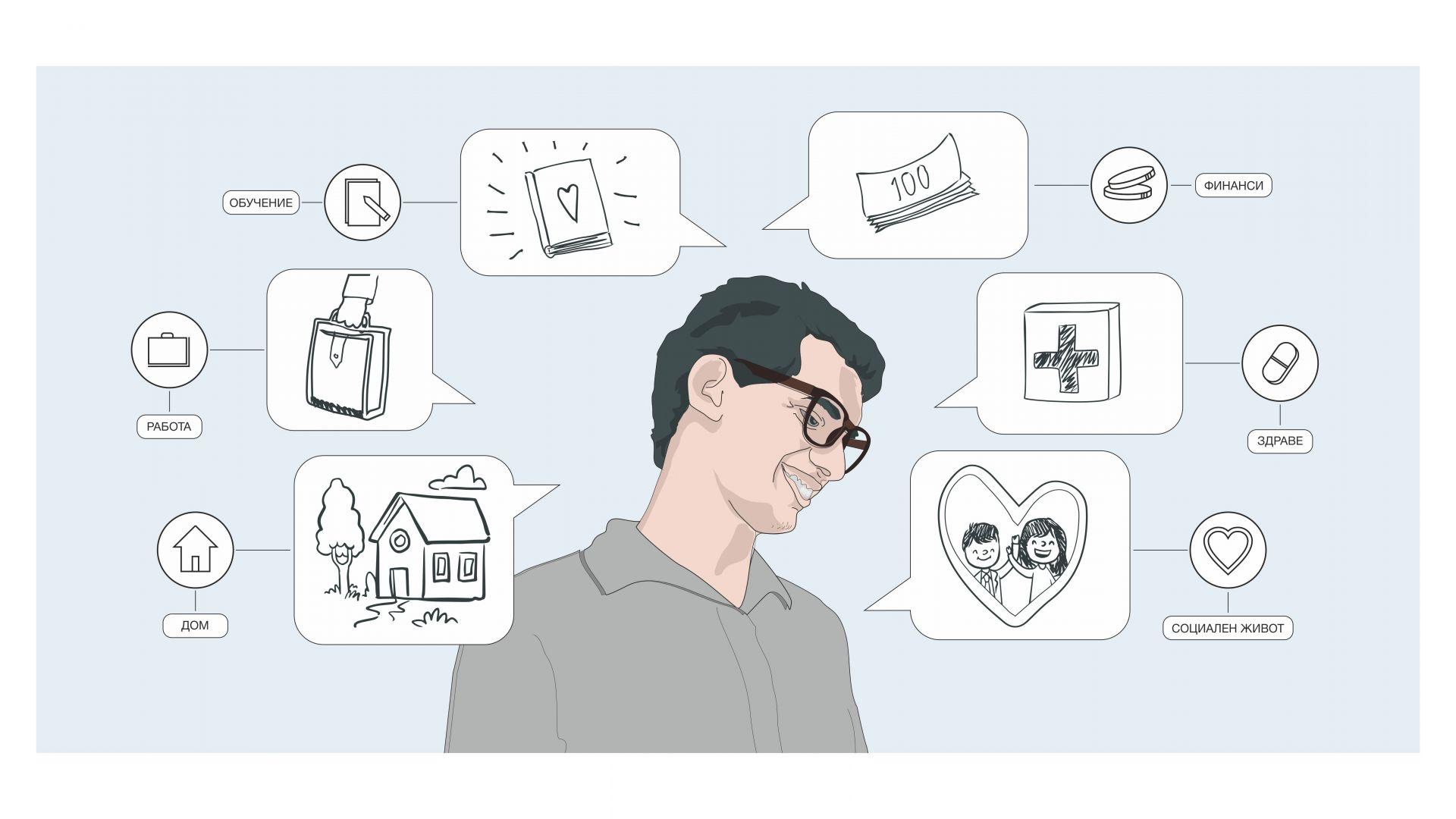 Уебинари за професионалисти и родители